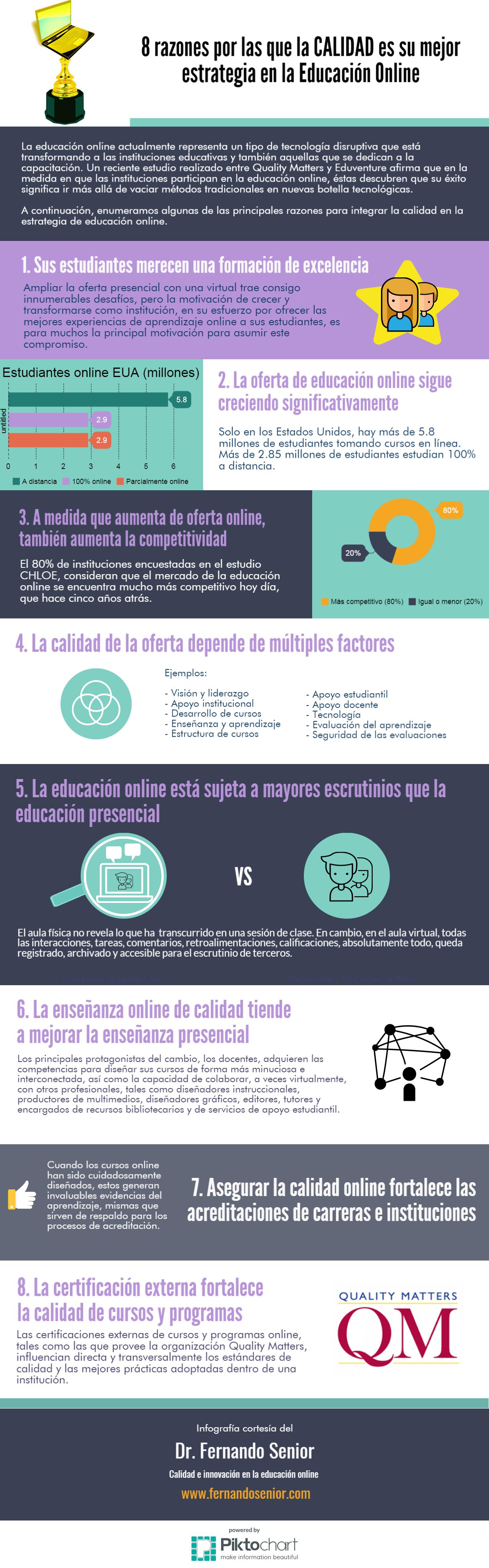 8 razones calidad educación online Fernando Senior